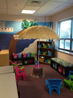 I admire Debbie Diller's books on literacy stations and creating spaces in the classroom for an inviting library and writing center. I liked this idea of making a beach theme for the library. It's fun and invites students in. I also think it allows students more motivation and engagement in reading.