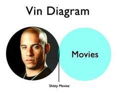 ha - found this when searching for alternatives to a Venn Diagram