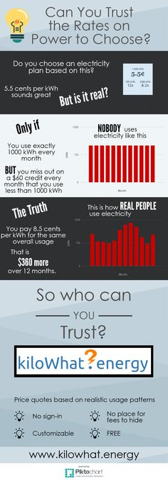 Misleading electricity rates can trick you into paying too much.  Learn how to avoid them!