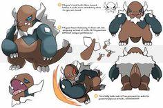 Oc Pokemon, Pokemon Fan Art, Pokemon Fusion, Dragon Dance, Game Character Design, Pokemon Pictures, Cartoon Art Styles, Community Art, Bowser