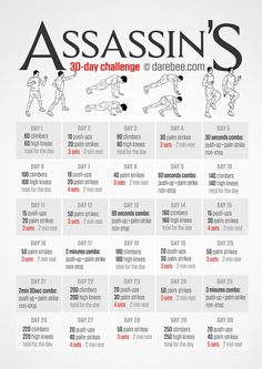 An Assassin's Creed workout challenge for 30 days. Something I say I'm … An Assassin's Creed workout challenge for 30 days. Something I say I'm going to do…but in the end will not. Assassins Creed Workout, Fitness Herausforderungen, Fitness Shirts, Workout Fitness, Boxing For Fitness, Gym Workout Chart, Workout Diet, Workout Exercises, Superhero Workout