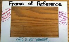 Frame of Reference - maybe keep it posted to help remind the students (. Visible Thinking, Thinking Maps, Thinking Skills, Teaching Secondary, Teaching Math, 3rd Grade Writing, Focus Walls, Science Notebooks, Instructional Strategies
