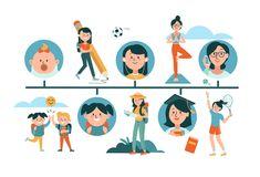 Age Timeline Illustration by Jasmijn Solange Evans Timeline Design, Family Guy, Age, Colours, Illustrations, Fictional Characters, Evans, Behance, Illustration