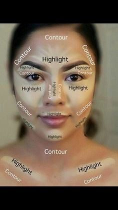 Highlight and contour face and neck guide