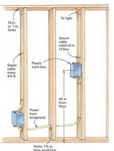 Incredible Diagram To Add A New Receptacle Diy House Wiring Home Wiring Digital Resources Remcakbiperorg