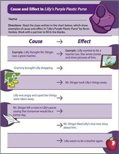"""""""Lilly's Purple Plastic Purse"""" by Kevin Henkes Author Study Companion Lesson"""