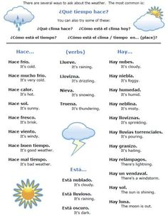 spanish weather phrases