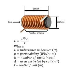 Inductance calculation of an inductor 😍😍✅✅✅ Simple Electronics, Electronics Components, Electronics Gadgets, Electronics Projects, Engineering Technology, Electronic Engineering, Electrical Engineering, Chemical Engineering, Energy Technology