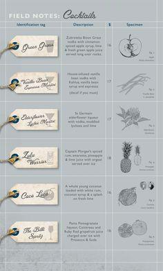 Art of the Menu: The Botanist Kirribilli