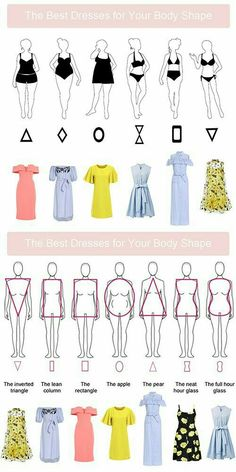 I know you're thinking about what is the meaning of fruit body shapes! Actually, do you know what is the meaning of body shapes exactly? Or which body shape Fashion Terms, Fashion Mode, Look Fashion, School Fashion, Fashion 101, Fashion Beauty, Fashion Design Drawings, Fashion Sketches, Pear Shape Fashion