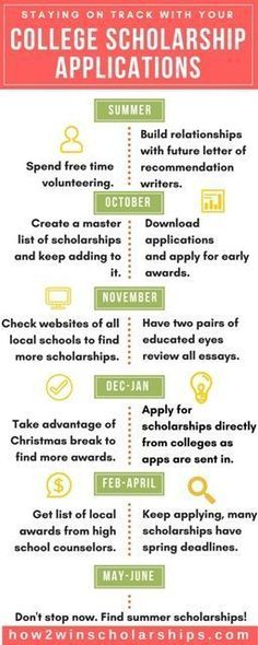 1740 Best College Scholarship Blog Posts images in 2019