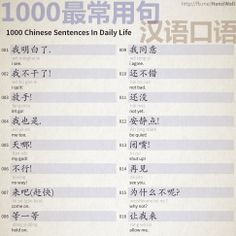 1000 Chinese Sentences In Daily Life - Part 1