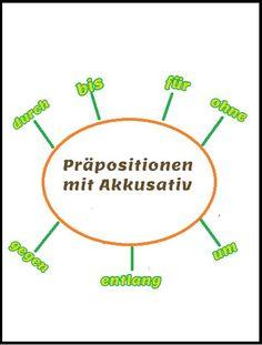 Deutsch lernen: Bilder