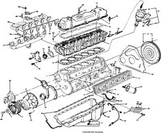 85 chevy truck wiring diagram chevrolet truck v8 1981 1987 rh pinterest com chevy engine schematic chevy 350 engine diagrams