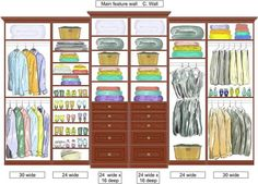 Master closet Design Gallery … More