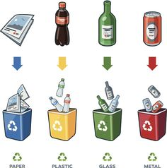 Buy Recycling Bins for Paper Plastic Glass Metal Trash by petov on GraphicRiver. Four recycling bins illustration with paper, plastic, glass and metal separation. Earth Day Crafts, Earth Day Activities, Trash Art, Plastic Glass, Recycling Bins, Plastic Recycling, Worksheets For Kids, Painting For Kids, Science And Nature