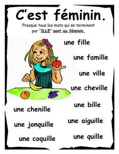 Resultado de imagem para français féminin