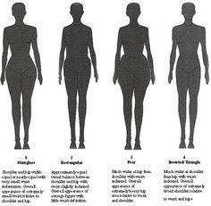 body chart size