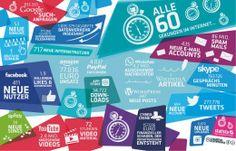 60 Sekunden im Internet  – Zwei Infografiken