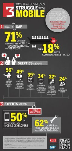 Three ways businesses struggle with mobile #Infographics