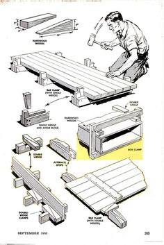 SIMPLE Shop-made bar clamps Popular Mechanics - Google Books