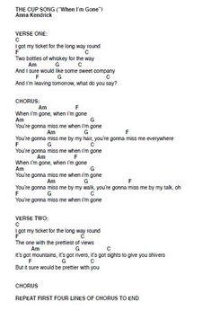 Cup SongThe post Cup Song appeared first on Ukulele Music Info. Ukulele Songs Beginner, Piano Songs, Guitar Songs, Pentatonix, Ukulele Fingerpicking Songs, Cup Song, Guitar Chords And Lyrics, Kari Jobe, Sara Bareilles