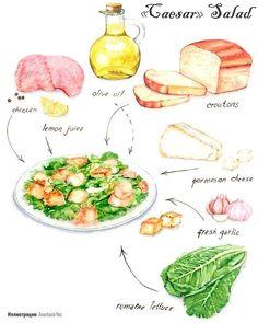 Menu Illustration, Food Illustrations, Recipe Drawing, Hummus, Food Sketch, Watercolor Food, Food Painting, Cooking Ingredients, Food Journal