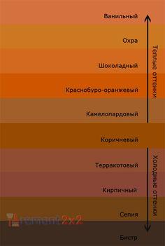 Холодные и теплые оттенки коричневого цвета