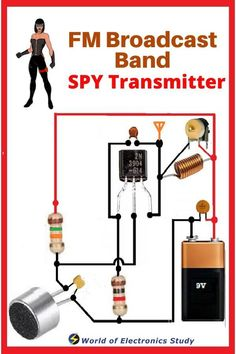 This is a small, short range cool FM broadcast band spy mini-transmitter. This spy transmitter could be easily concealed and picked up using a regular FM radio a couple hundred feet away.