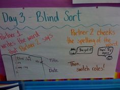 Words Their Way Anchor Chart | their way = awesome | School Stuff | Pinterest | Words, Anchor Charts ...