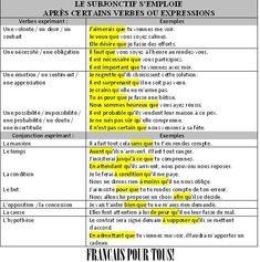 10 Idees De Discours Direct Discours Direct Enseignement Du Francais Exercice Grammaire