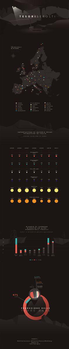 il bureau - infografica - miniere - tesori - sepolti-01