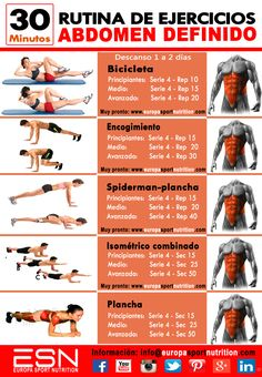 Awesome Sixpack Workout Plan - Healthy Fitness Abs Training Gym - Yeah We Workout ! Fitness Workouts, Fitness Motivation, Ab Workout At Home, At Home Workouts, Sixpack Workout, Workout Abs, Sport Nutrition, Academia Fitness, Workout Bauch