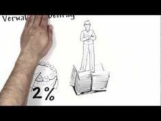 ▶ Was sind Investmentfonds? - YouTube