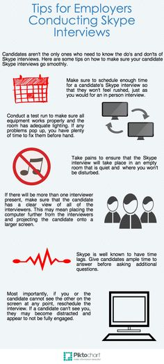 Skype Interview Tips for Physician Recruitment  http://www.mdrsearch.com/blog/conducting-a-stellar-skype-interview-tips-for-employers-infographic