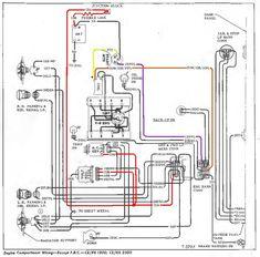 1967 ford thunderbird wiring diagram 11 best thrash truck images chevy trucks  chevy  trucks  chevy trucks  chevy  trucks