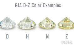 A Guide to Diamond Color: D-to-Z. GIA.  What color do you like?