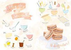 receta ilustrada alfajorcitos de maicena alfajores ilustración illustration design diseño ñom