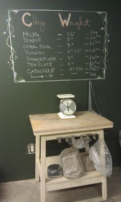 "Http://HobbyPotter.com Pottery Studio - Chalkboard wall usage. ""How much clay should I use to make...?"""