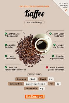 All coffee fans beware! EAT SMARTER will tell you why coffee is so healthy in . Health Facts, Pet Health, Diet And Nutrition, Holistic Nutrition, Coffee Nutrition, Complete Nutrition, Proper Nutrition, Fat Burning Drinks, Food Facts