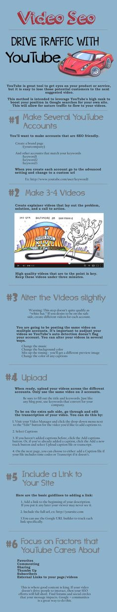 Video SEO Infographic Leveraging YouTube for Video SEO [Infographic]