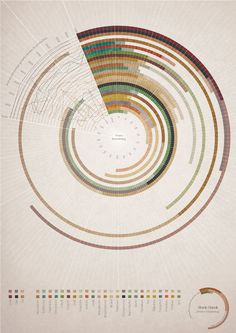 Stock Check by Matt Dalby, via Behance Time Diagram, Circle Diagram, Information Design, Information Graphics, Circle Infographic, Conceptual Drawing, Graphic Design Illustration, Design Illustrations, Illustrations Posters