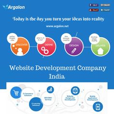Are you searching for a professional #website #development #company in #India? Argalon Technologies holds best team of website design and development. We expertise in developing website design, #web development, #mobile #app development, server management, website #testing and #internet marketing. Visit here: http://bit.ly/1SKCqQ6 #websitedevelopmentcompanyusa #webdevelopmentcompany #websitedesigncompany #websitedevelopmentcompanyinindia