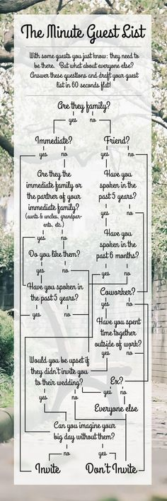 Use this handy guide to draft your wedding guest list in 60 seconds flat! From Use this handy guide to draft your wedding guest list in 60 seconds flat! Wedding Planning Tips, Wedding Tips, Wedding Engagement, Diy Wedding, Dream Wedding, Planning Board, Trendy Wedding, Wedding Ceremony, Wedding Stuff