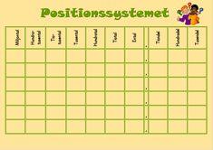 Positionssystemet med decimaler - lämplig att laminera eller lägga i plastficka och skriva med whiteboardpennor på. Mathematics, Periodic Table, Pdf, Education, Words, School, Tips, Teacher Stuff, Maths