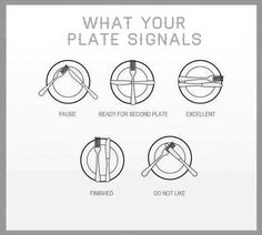 What your plate signals ... #Dining #Etiquette #dinner #hotel #nicetoknow