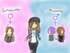 ::Gender Dysphoria:: by Batty-Brandyn.deviantart.com on @DeviantArt