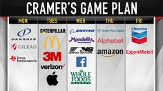 Jim Cramer's earnings approach: Buy at the end of the week, not the beginning