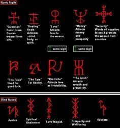 Sigils & Bind Runes