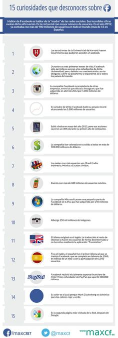 15 curiosidades sobre facebook #infografia #infographic #socialmedia